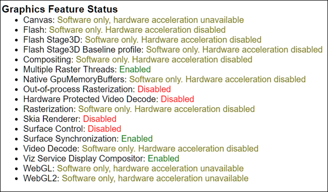 List of features that use hardware acceleration. Note a majority of them specify hardware acceleration is disabled