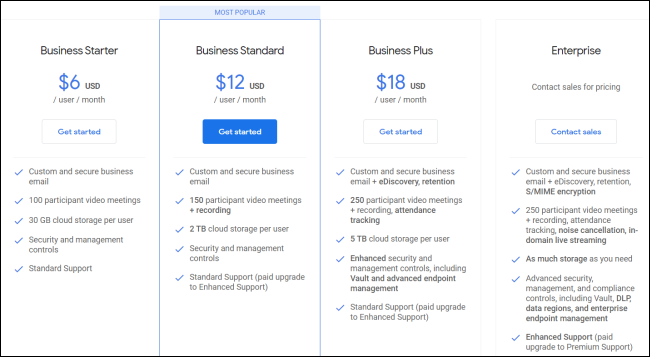 The cost of the main versions of Google Workspace