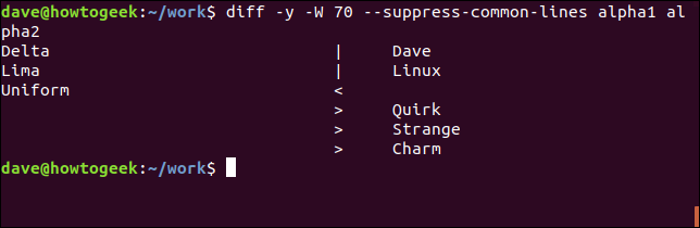Output of the diff command with --suppress-common-lines option