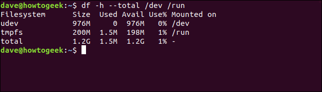 Output from df command with df -h --total /dev /run options