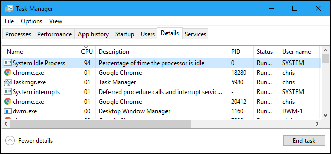 The System Idle Process on the Details tab in Windows 10's Task Manager