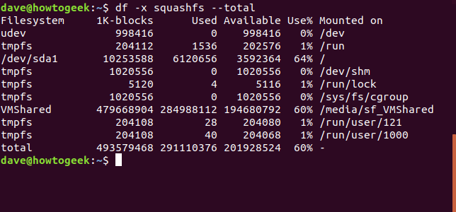 Output from df command with df -x squashfs --total options