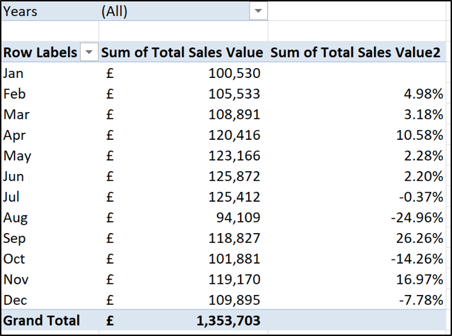 Show values and percentage change
