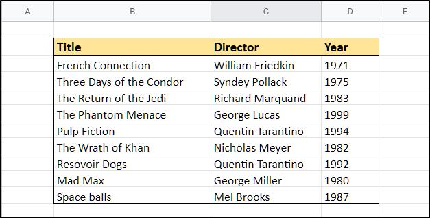 La tabla actualizada sin ninguna de las entradas duplicadas