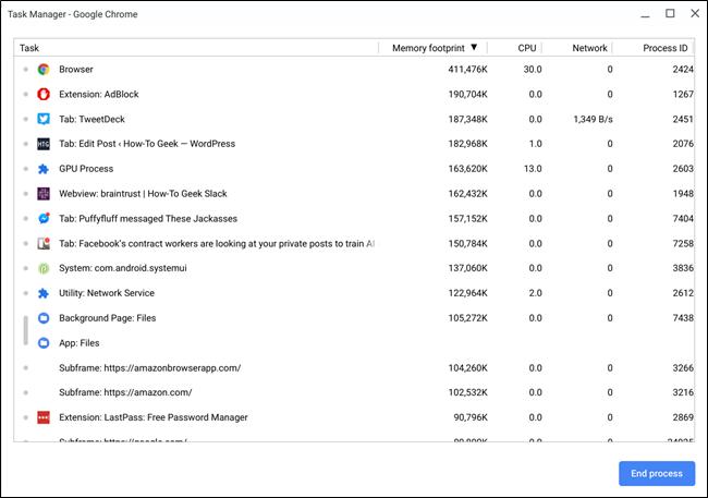 Administrador de tareas de Chrome OS
