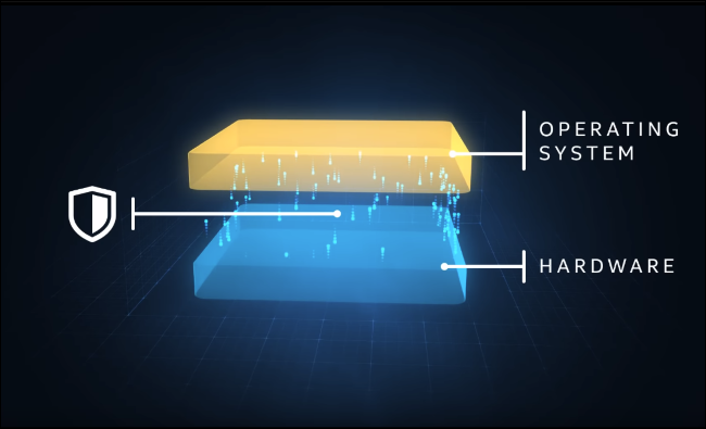 Intel Spectre protection hardware graphic showing fences.