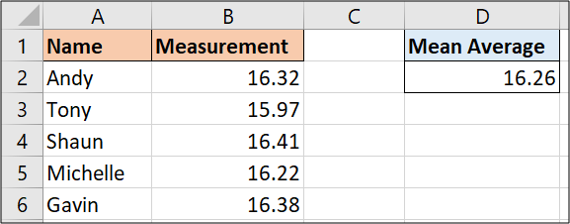 Mean average of a set of measurements