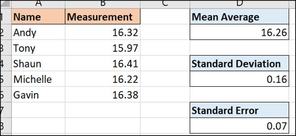 Calculate the standard error