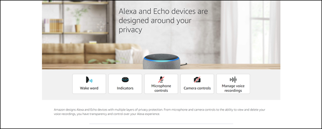 Alexa's privacy hub, showing information about wake word, indicators, etc.
