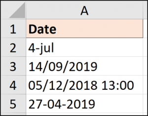 Dates stored as text