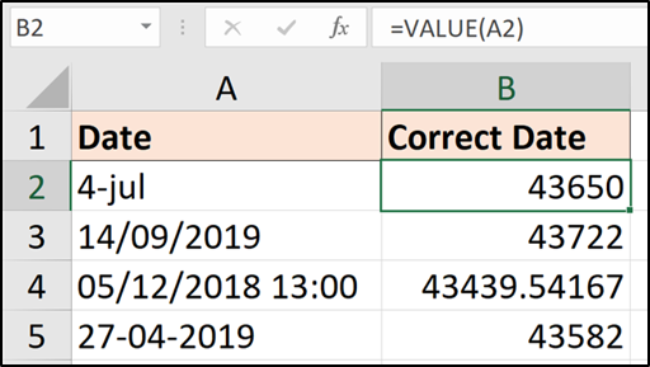 VALUE function to convert text to numeric values
