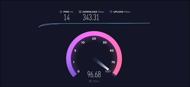 Speed test showing 14 ms ping, 343.31 mbps download, 96.68 mbps upload.