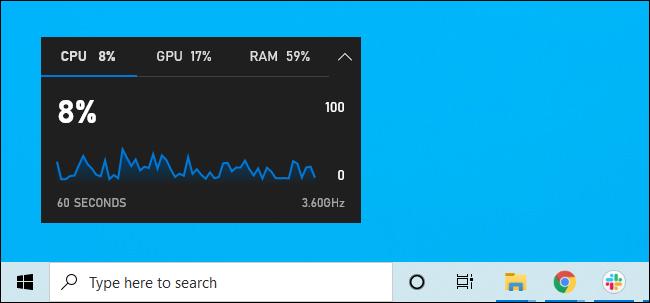 Performance widget pinned to the desktop