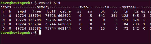 output from vmstat 5 4 in a terminal window