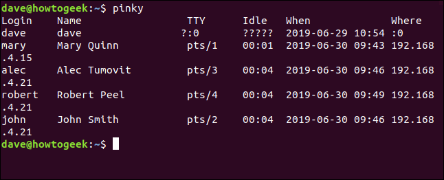output from pinky in a terminal window
