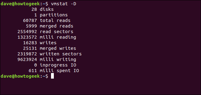 output from vmstat -D in a terminal window