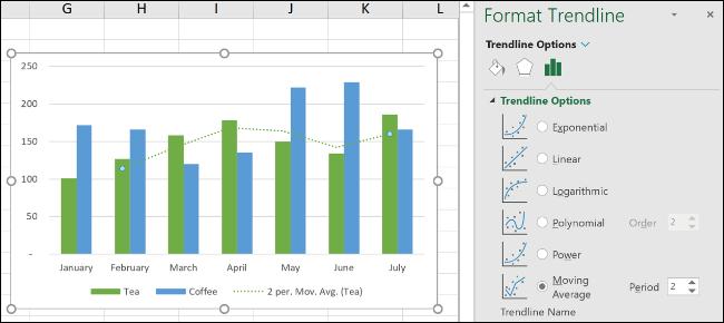 Exponential trendline on chart data series.