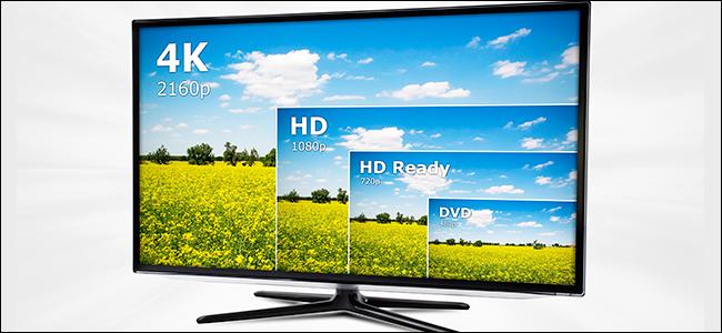 Un televisor 4K que muestra cuatro resoluciones del mismo video.