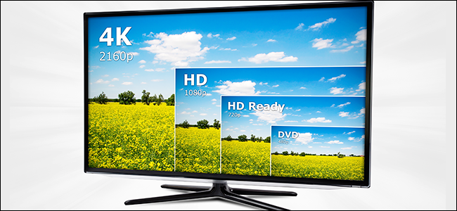 A 4K TV displaying four resolutions of the same video.
