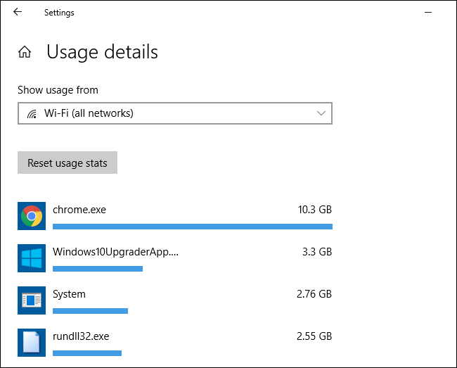 Per-app network data usage statistics in Windows 10