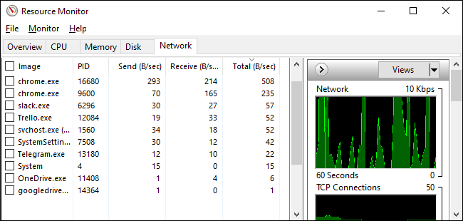 List of applications using network resources in Resource Monitor