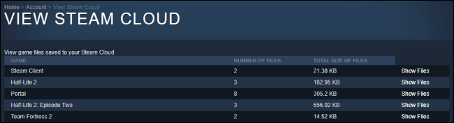 List of Steam Cloud's saved games on the web.