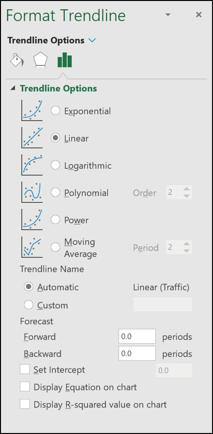 "Full Excel chart ""Format Trendline"" options."