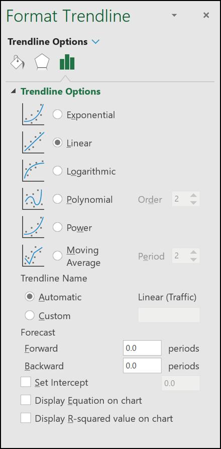 """Full Excel chart """"Format Trendline"""" options."""