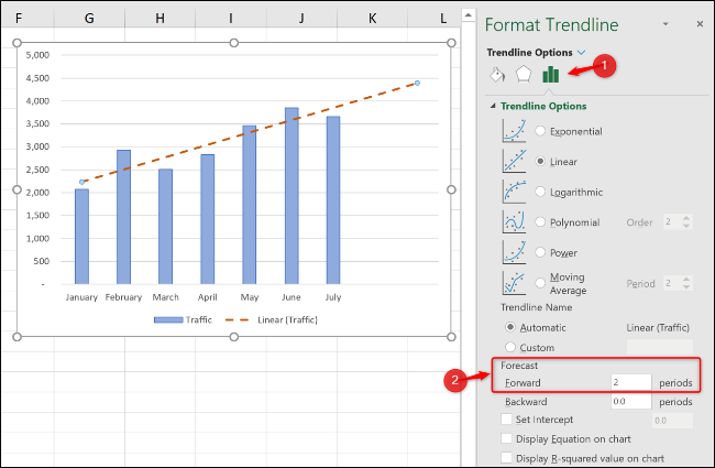 """Click the """"Trendline Options"""" category and type a value in the """"Forward"""" box under """"Forecast."""""""