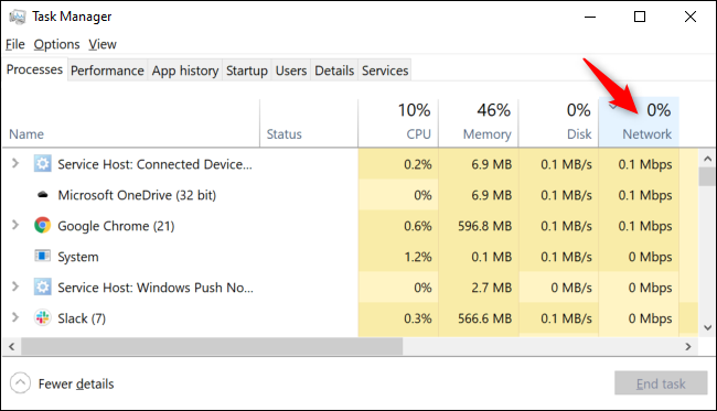 Processes sorted by network usage in Windows 10's Task Manager