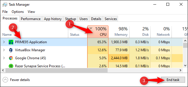 "Click the ""CPU"" column to sort by CPU usage. Click a process to select it, and then click ""End Task."""