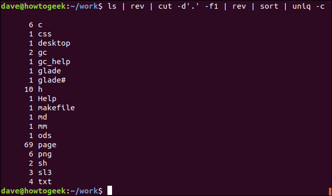 List of unique file extensions in a terminal window