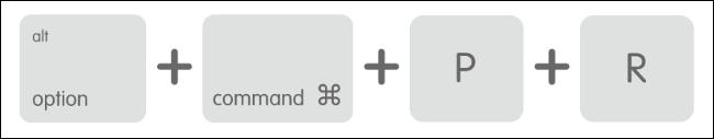 macOS Keyboard Shortcut for Resetting NVRAM/PRAM