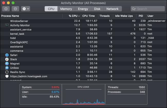 The macOS Activity Monitor.