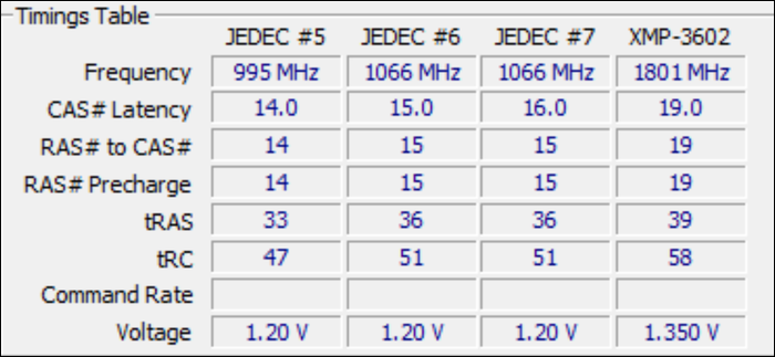 JEDEC Timings for RAM