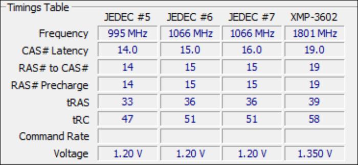 JEDEC timings for RAM