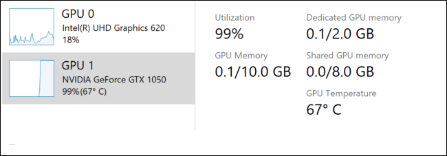 GPU temperature in Windows 10's Task Manager