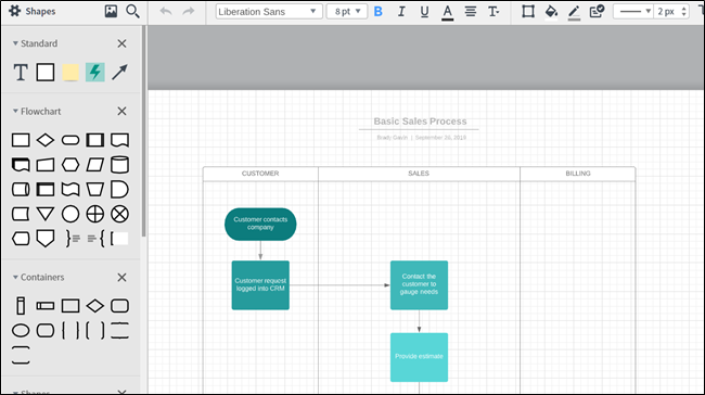 A chart template in the LucidChart editor.