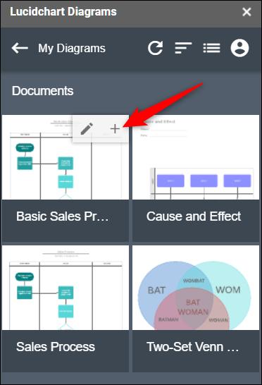Haga clic en el signo más (+) para insertar un diagrama en su documento.