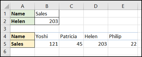 XLOOKUP as a HLOOKUP function replacement