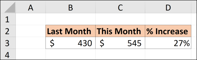The percentage of difference between this month and last month in an Excel Spreadsheet.