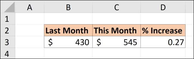 Initial result of percentage increase in an Excel spreadsheet.