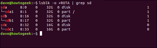 output from lsblk -o +ROTA | grep sd in a terminal window