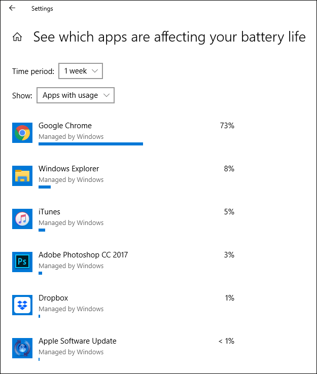 "A list of apps in the ""See Which Apps Are Affecting Your Battery Life"" window."