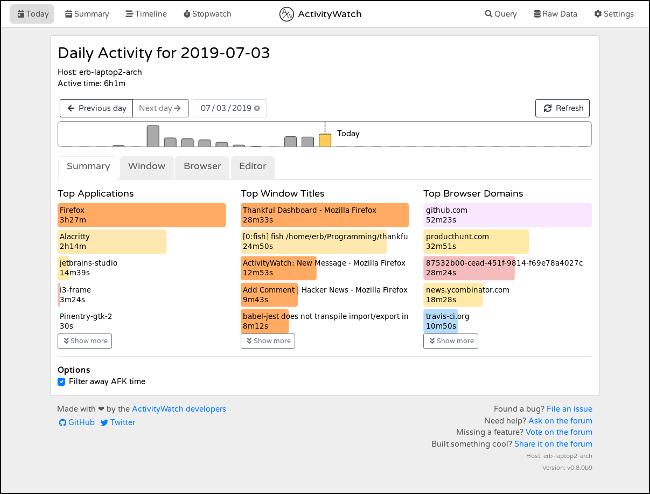 """Estadísticas de """"Actividad diaria"""" en la aplicación ActivityWatch."""