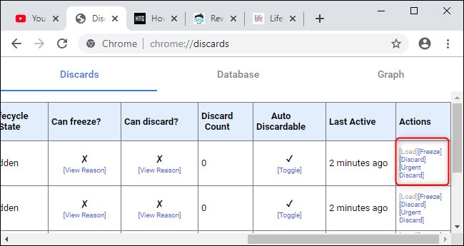 Chrome's internal chrome://discards page.