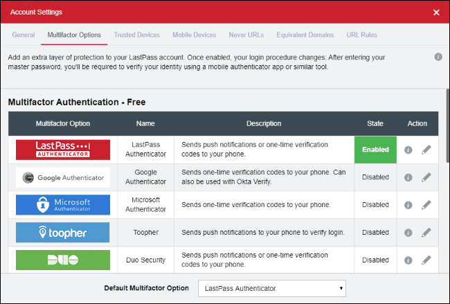 LastPass multifactor authentication options.