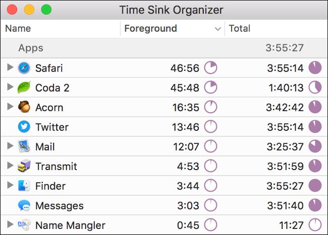 """Estadísticas de """"Time Sink Organizer"""" en la aplicación Time Sink."""