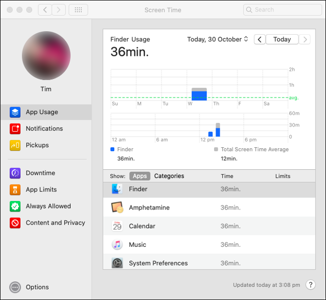 """The Screen Time """"App Usage"""" stats in macOS Catalina."""