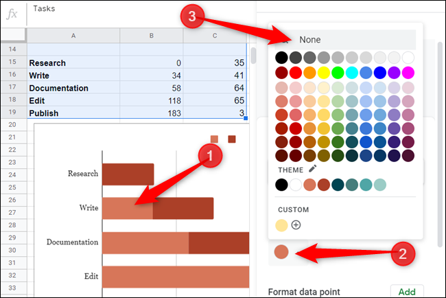 """Click on any of the light red sections of the graph, click on the color picker from the chart editor pane, and then choose """"None"""" from color selector."""